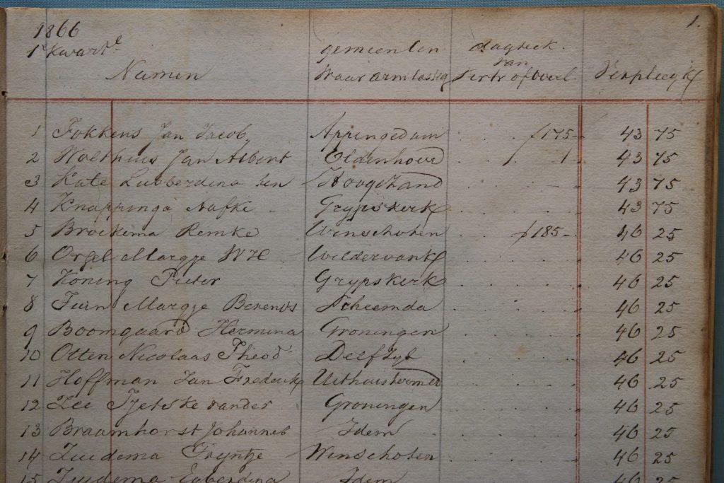 Kasboek van uitgaven voor verpleegden uit Groningen in het Sint-Jorisgasthuis, 1866-1870 (Archief 261, inv.nr 731)