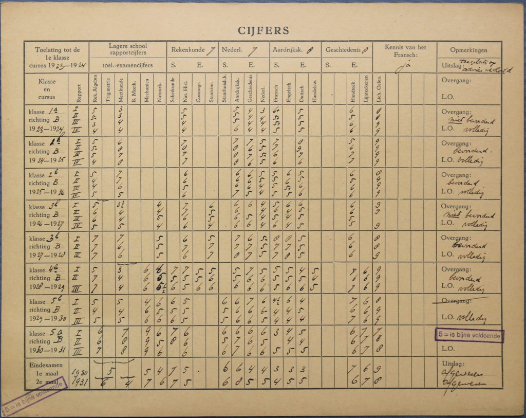 Leerlingenkaart van de hbs (Archief 579, inv.nr 60)