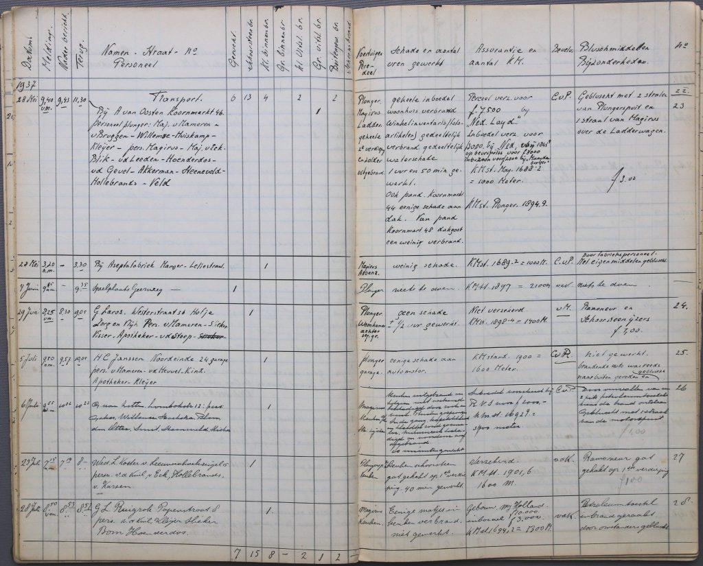 Brandenboek 1935-1939 met bovenaan de brand bij A. van Oosten aan de Koornmarkt (Archief 526, inv.nr 147)