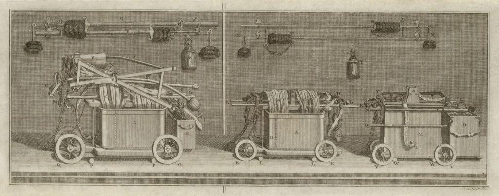 Brandspuiten op de brandkeur van Delft van 2 augustus 1764; prent van Noach van der Meer II. (TMS 83097)