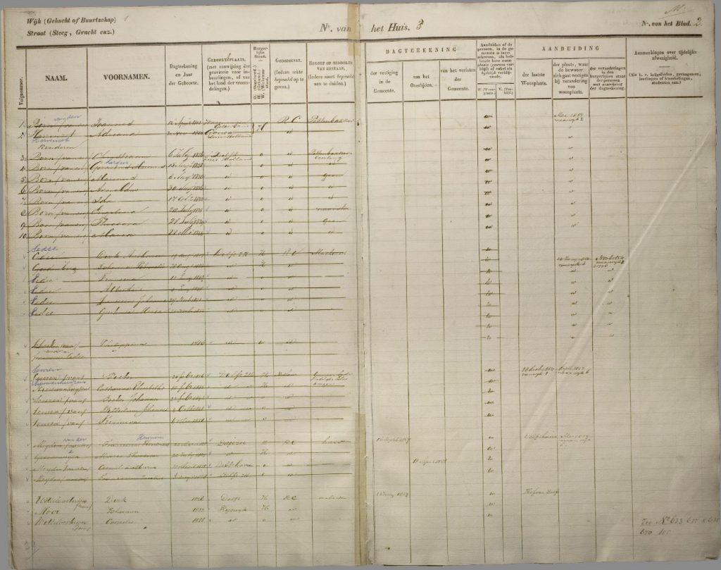 De tweede pagina uit het eerste bevolkingsregister, wijk 1 deel 1, 1849-1850 (Archief 16, inv.nr 26)